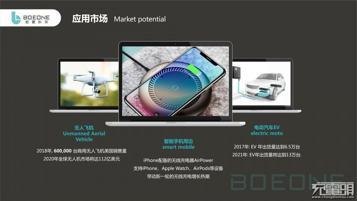 2018(秋季)中国无线充电产业高峰论坛PPT下载:柏壹科技-充电头网