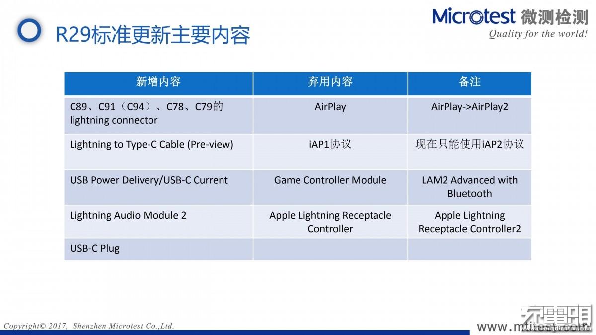 5.微测检测 彭上伟 苹果lightning产品解析_08.jpg