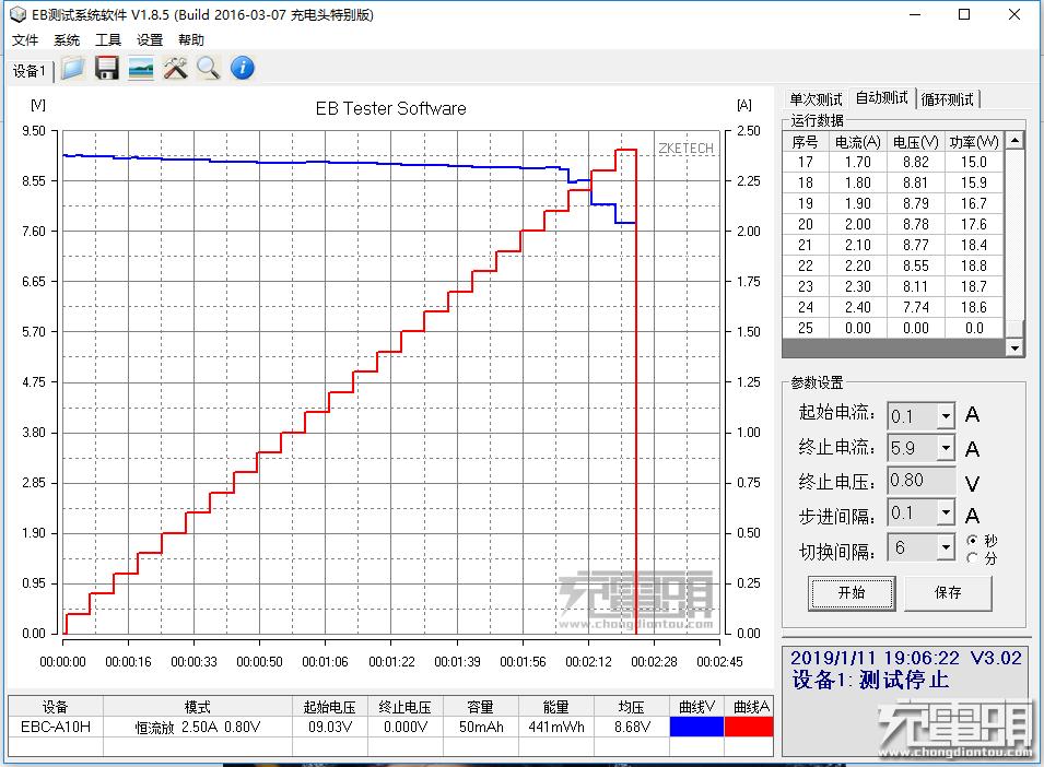口红移动电源也能快充 魔狐USB PD 18W快充移动电源评测-充电头网