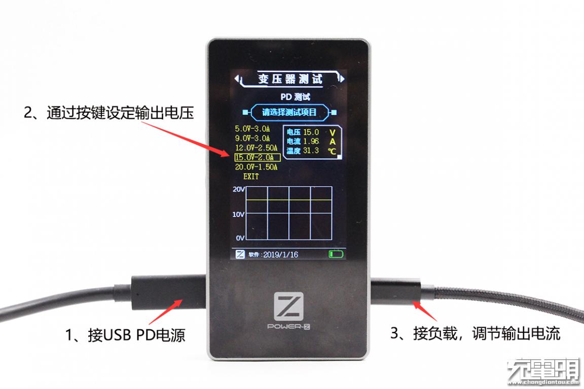 ChargerLAB POWER-Z MF001固件更新:支持C94检测-充电头网
