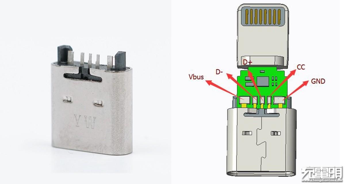 扬威精密C94 USB-C to Lightning快充转换头上手体验-充电头网