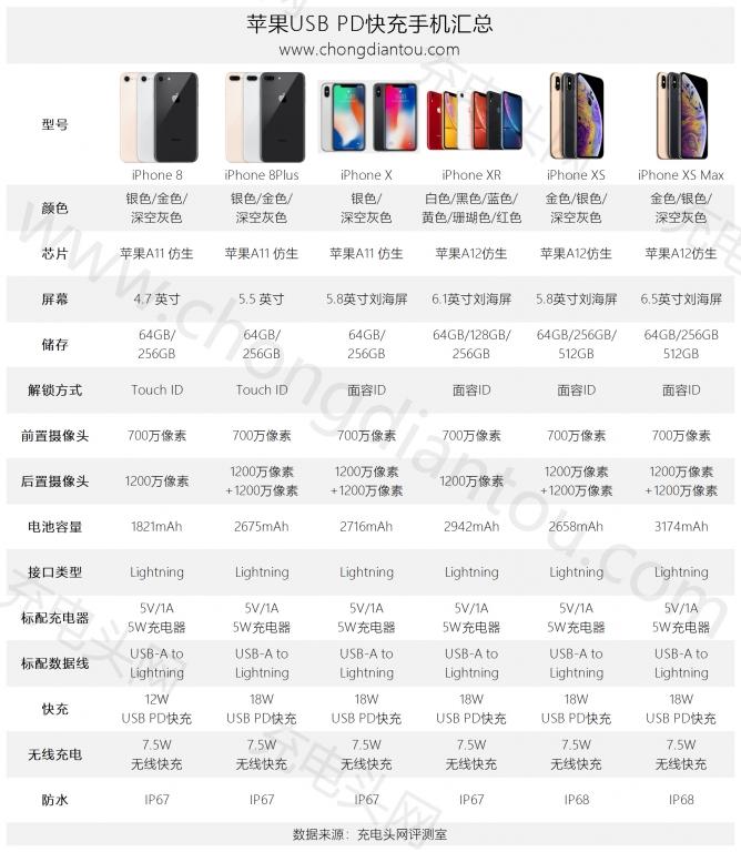 苹果PD手机更新4月29日更新.jpg