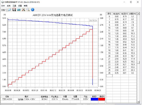 加量不加价,迎接新苹果:Anker安克 Nano 20W PD充电器评测(图27)