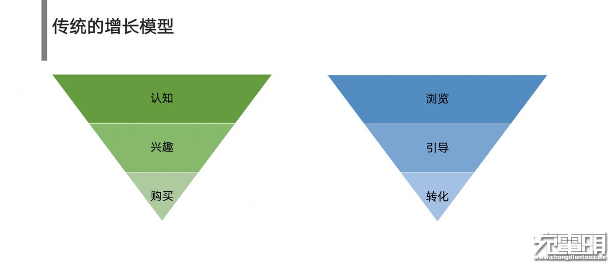 ZENDURE征拓刘双亮:创新科技应用及快充新品布局-充电头网