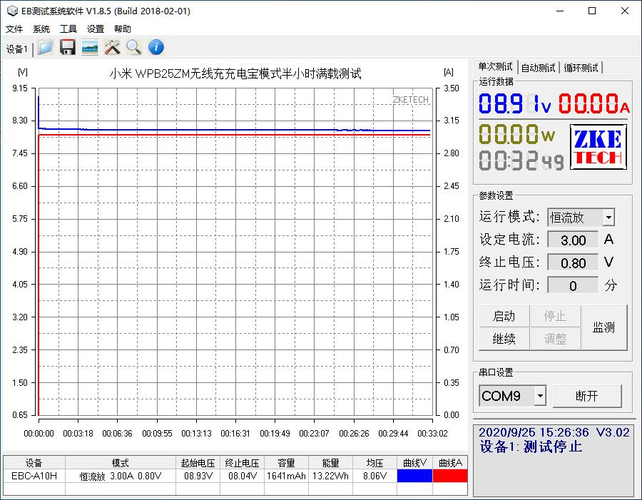 可立可卧,随走随充:小米30W立式无线充电宝评测-充电头网