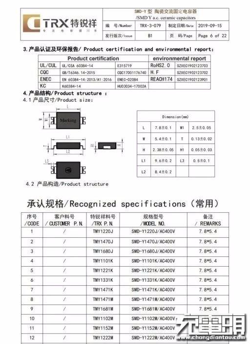 拆解报告:HUWDER鸿达顺120W 2A2C四口快充充电器A1903-充电头网