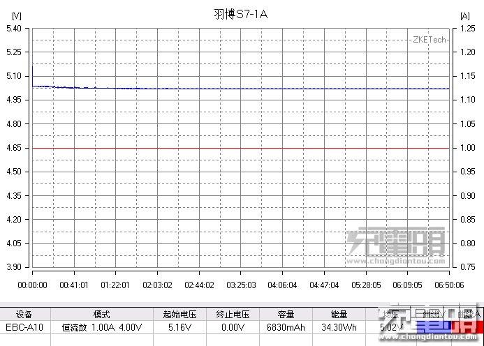 羽博S7-1A.jpg