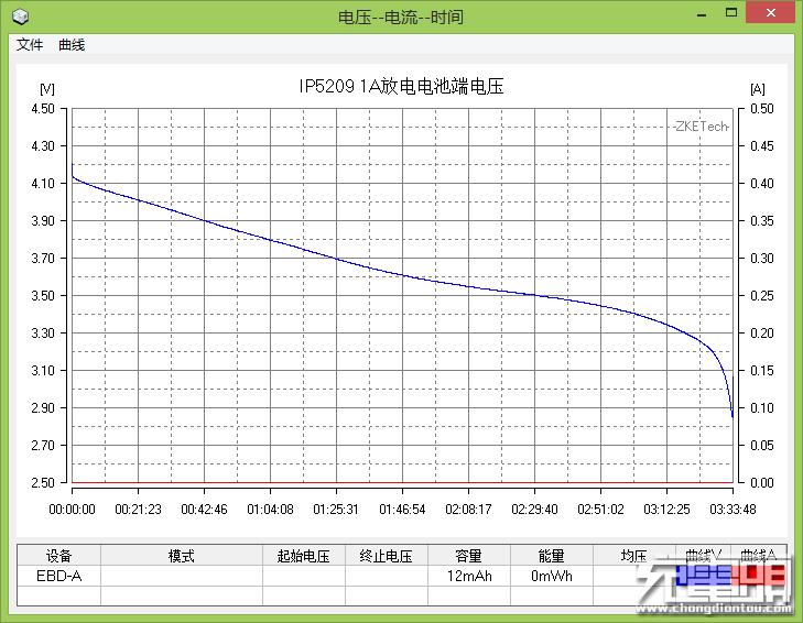 1A放电电池端电压.png