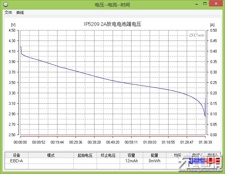 2A放电电池端电压.png