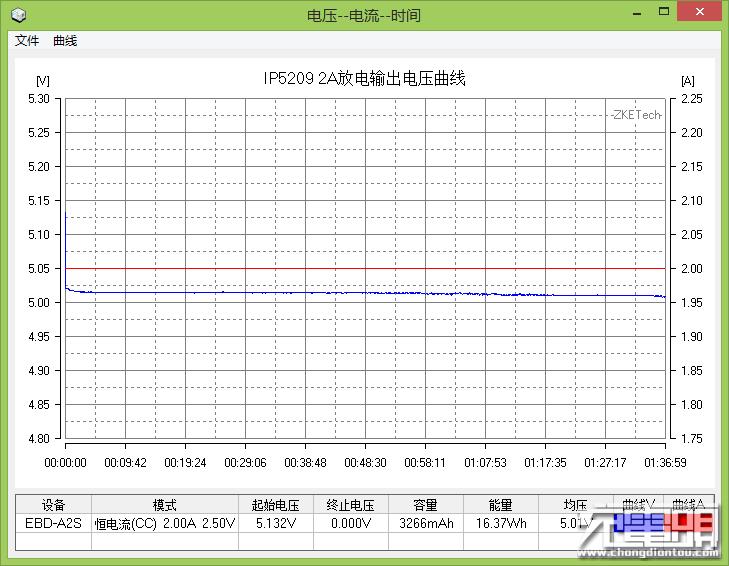 2A放电输出电压.png