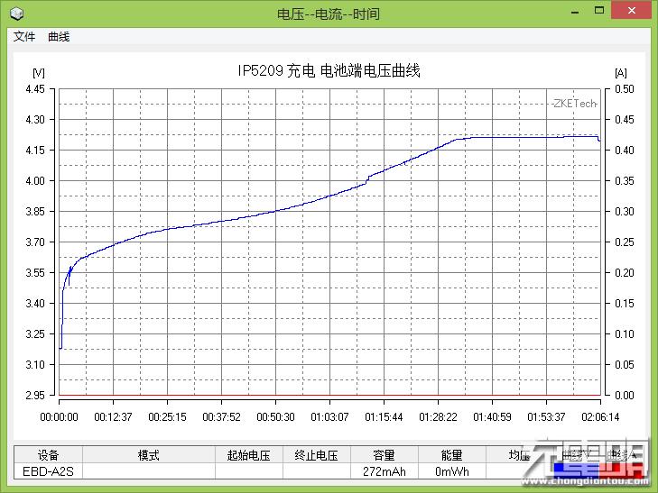 充电电池端电压曲线.png