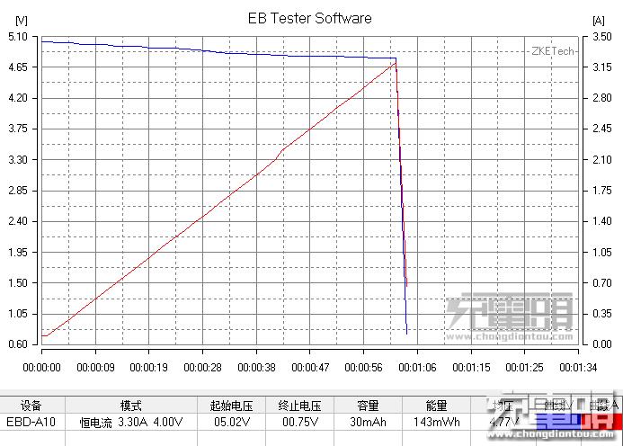 2015-6-23-20-16-39-EBD-A10.png