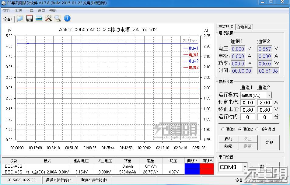 Anker10050mAh QC2.0移动电源_2A_5784mAh.png