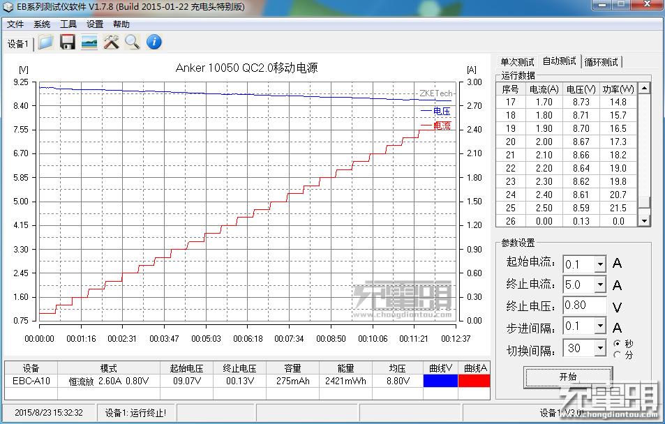 Anker 10050 QC2.0移动电源 2.5A.png