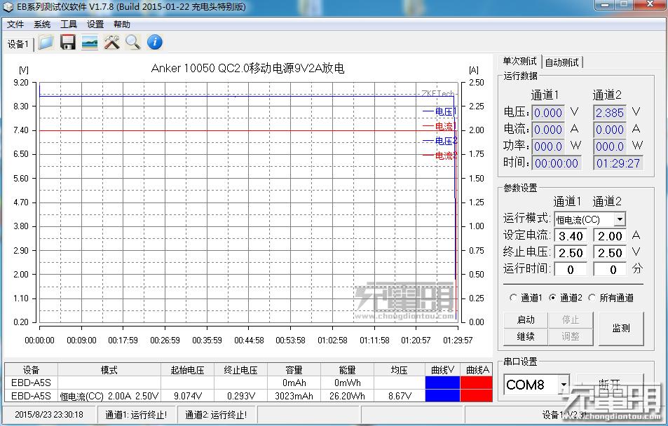 Anker 10050 QC2.0移动电源9V2A放电_3023mAh_26.20Wh.png