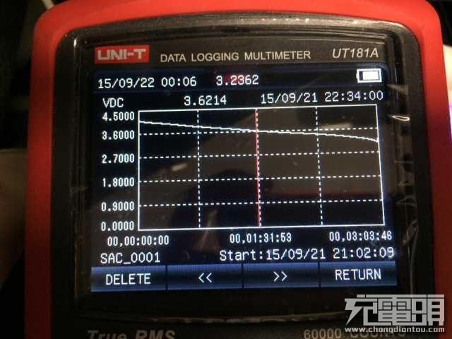 5V2A放电曲线.png
