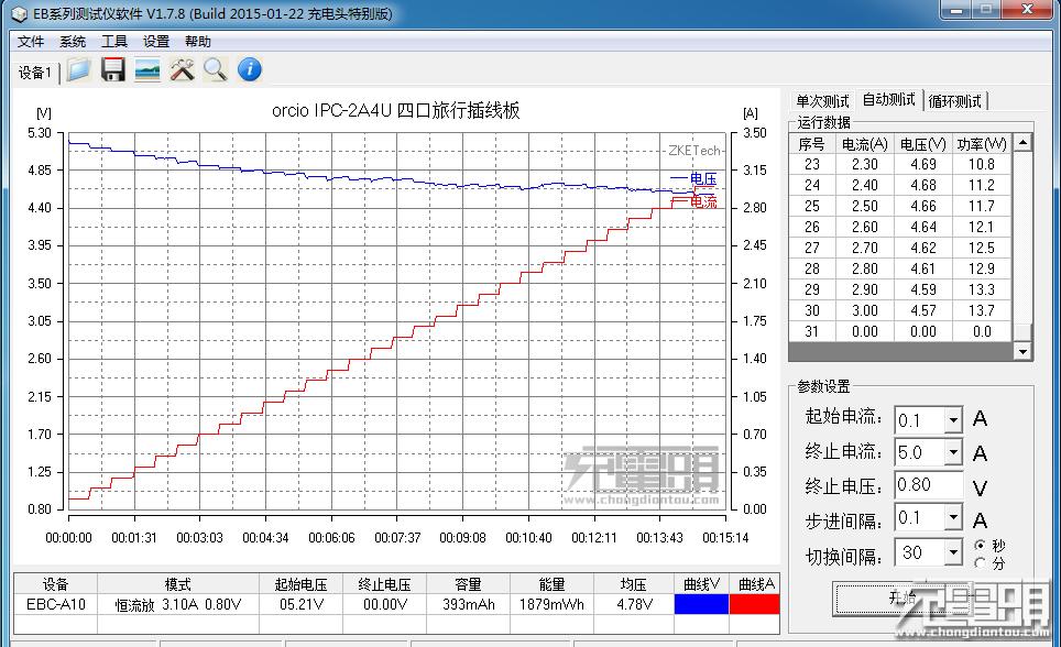 orcio IPC-2A4U 四口旅行插线板_保护3A.png