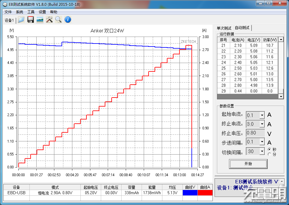 Anker24W sub2-2.8保护.png