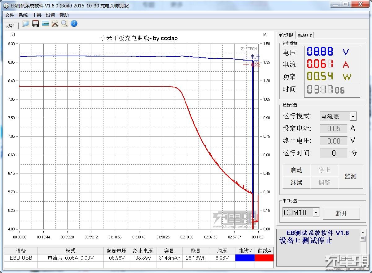 小米平板充电曲线- by ccctao.jpg