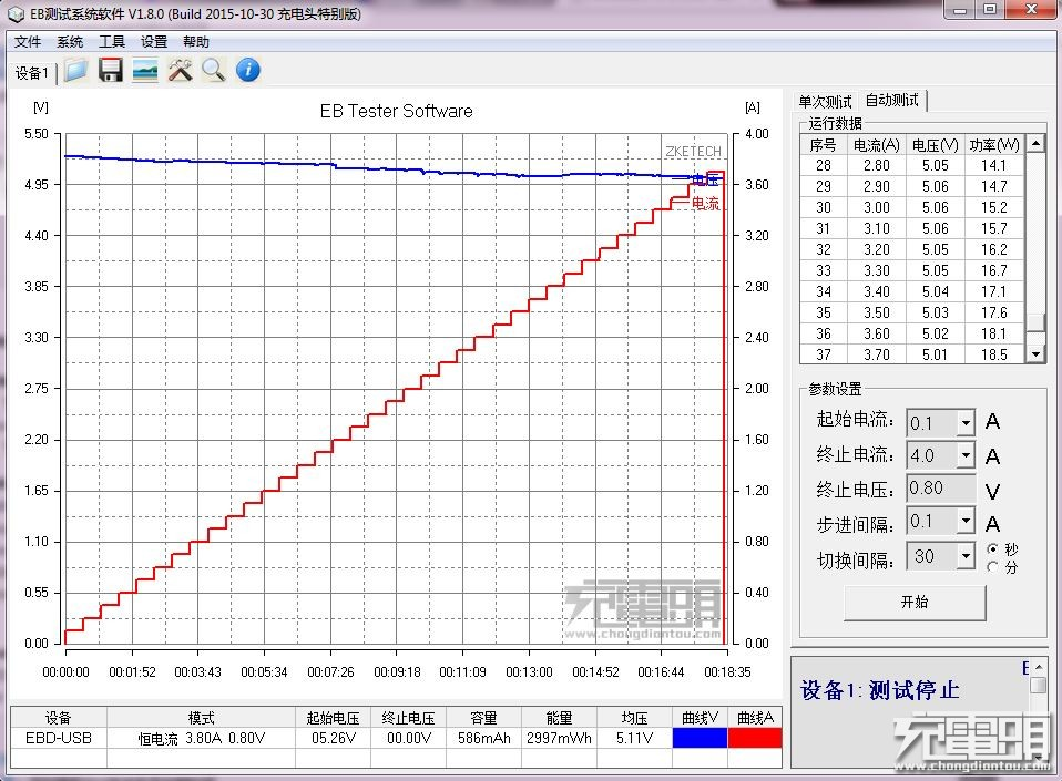 EBD-USB-QC Port-5V.JPG