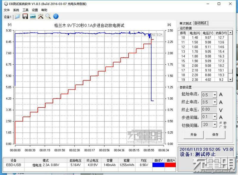 11--9V 0.1A步进放电.jpg