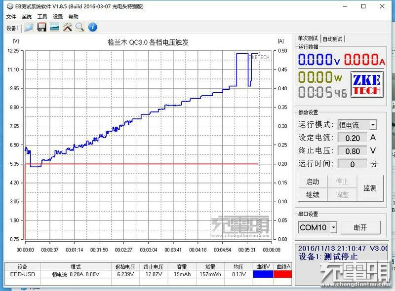 11--QC3.0微调电压测试.jpg