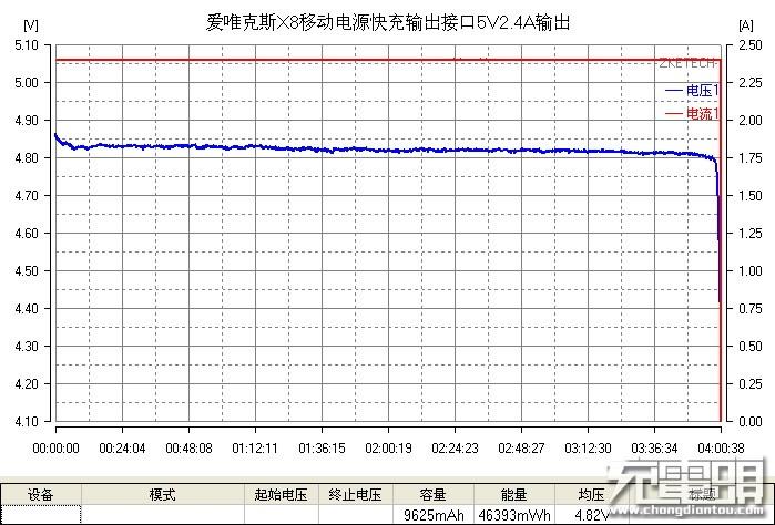 快充口5V2.4A 2017-4-9-21-22-41.jpg