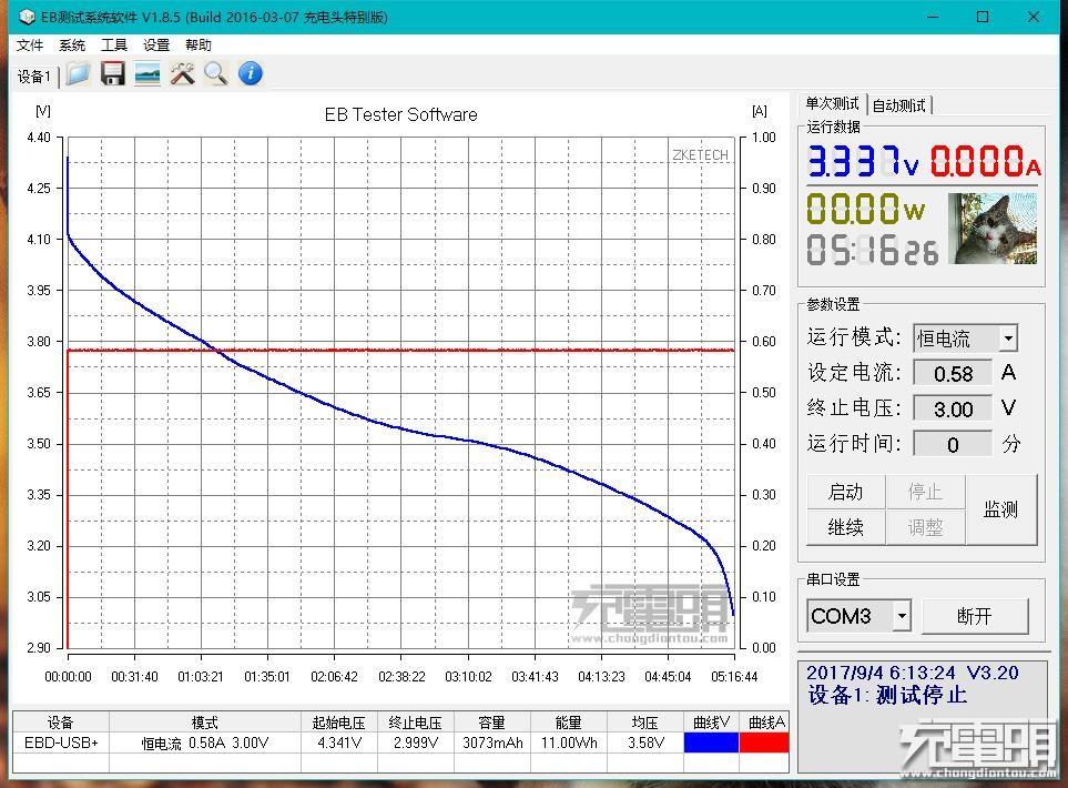 2、品胜电池放电曲线2.jpg