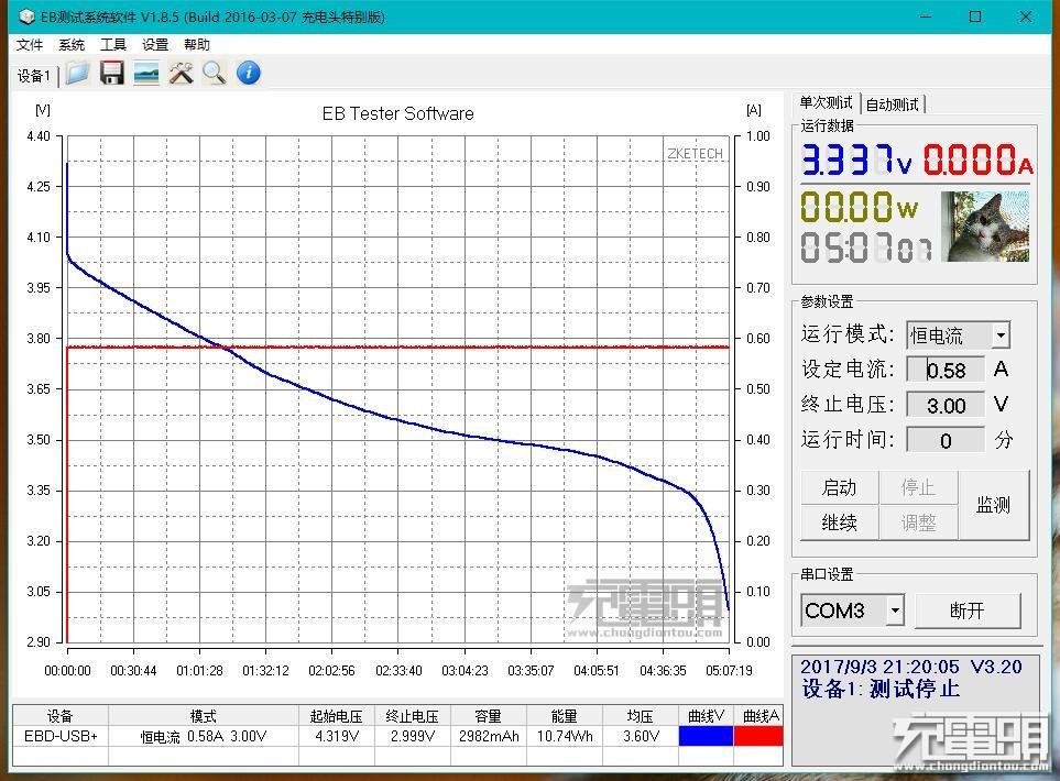 3、飞毛腿电池放电曲线.jpg