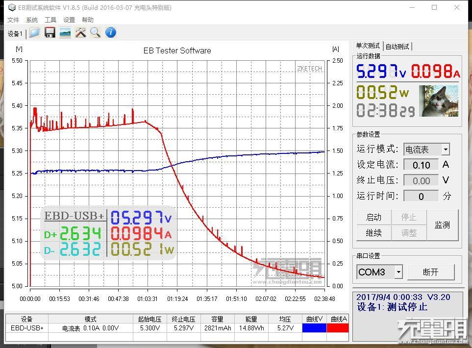 3、飞毛腿电池充电曲线.jpg