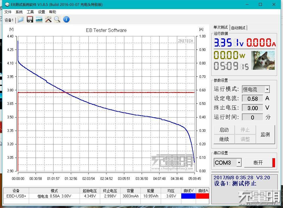 5、华研苛电池放电曲线3.jpg