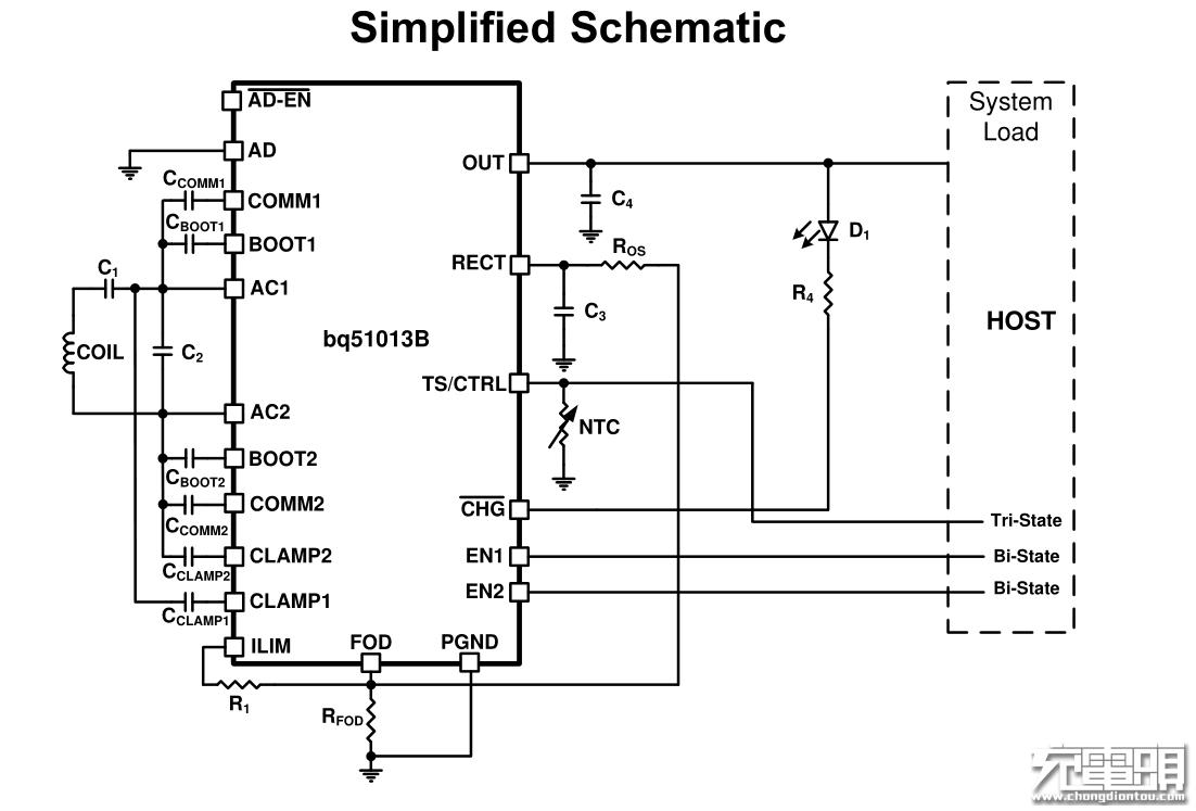 ChargerLAB POWER-Z无线充电接收板试用体验-充电头网