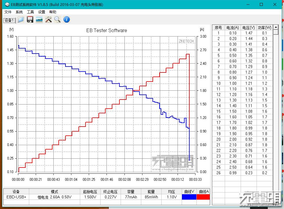 南孚锂可充步进电流测试1.png