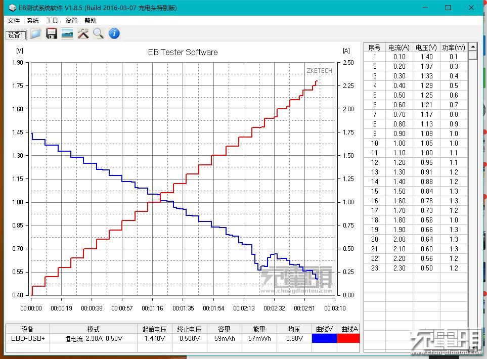 镍氢电池步进电流测试2.png