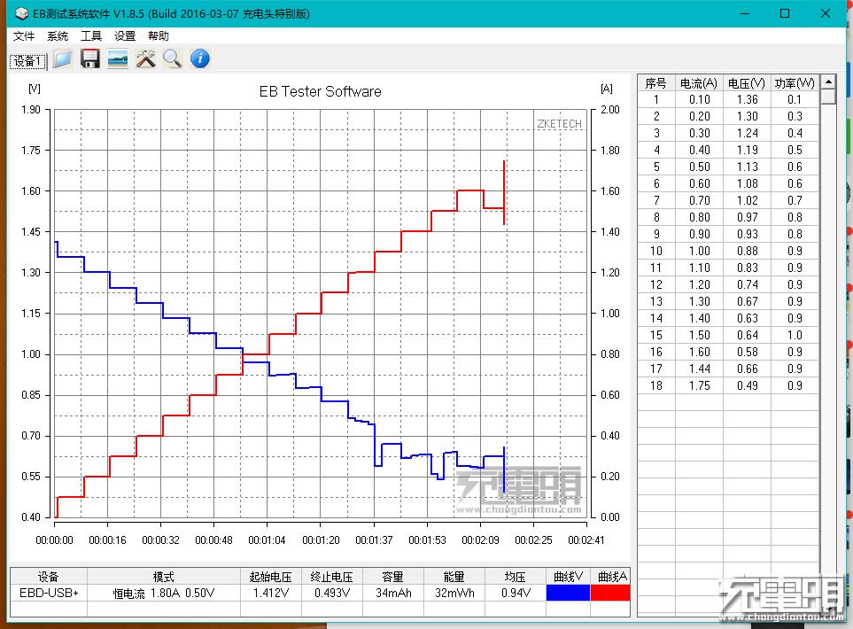 镍氢电池步进电流测试1.png