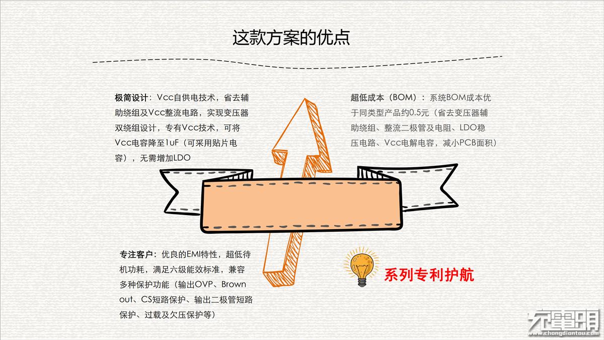 4、陕西亚成微电子股份有限公司产品经理,周聪《国内首创双绕组VCC自供电PWM控制IC— .png