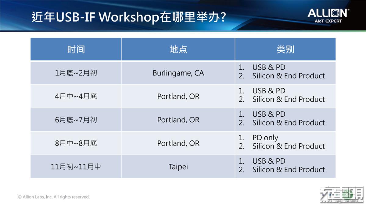9、百佳泰的认证事业单位经理 刘艮骐《USB-IF Introduction》_21.png