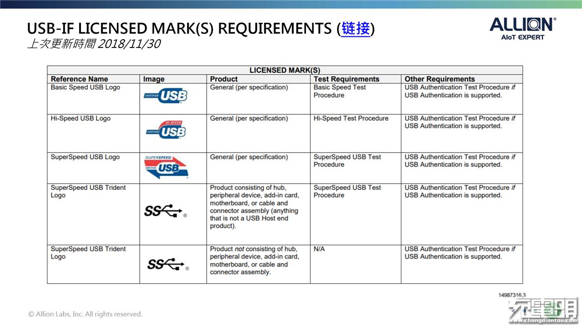 9、百佳泰的认证事业单位经理 刘艮骐《USB-IF Introduction》_23.png