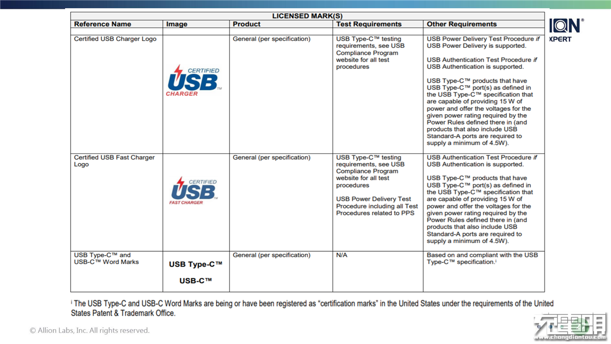 9、百佳泰的认证事业单位经理 刘艮骐《USB-IF Introduction》_26.png