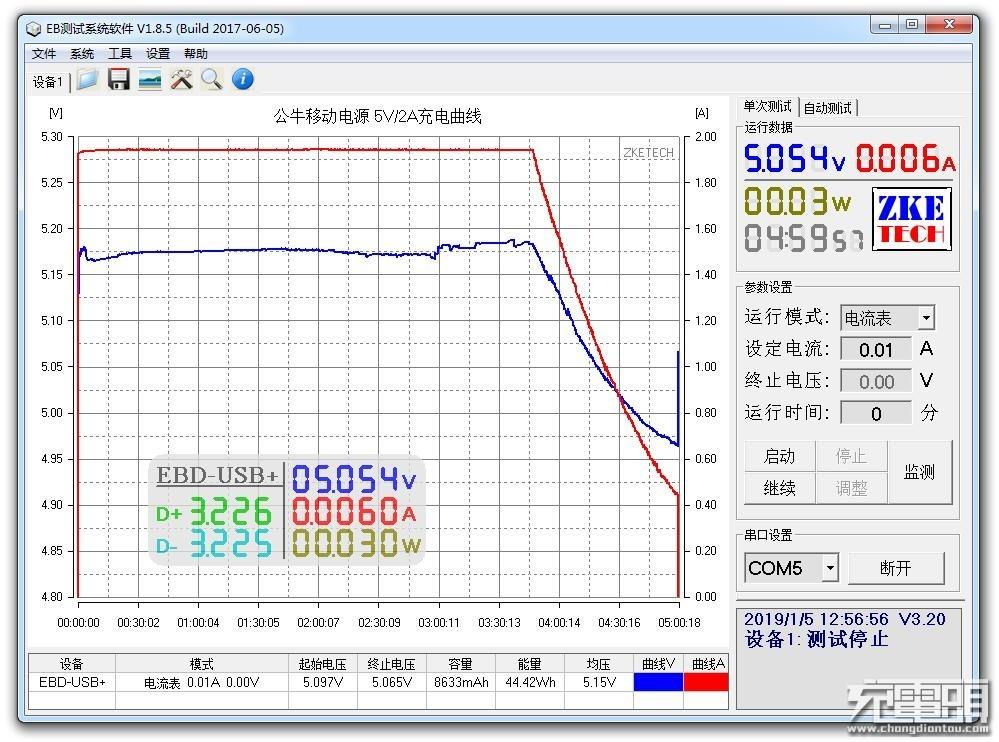 301 公牛移动电源 5V2A充电曲线.jpg