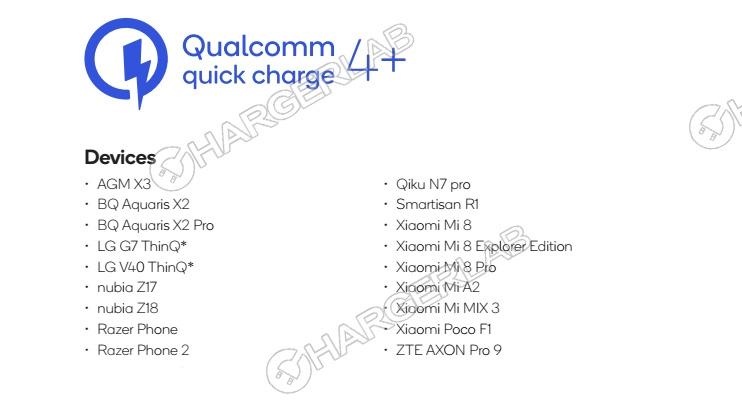 高通公布最新QC4+认证手机名单:18款上榜-充电头网