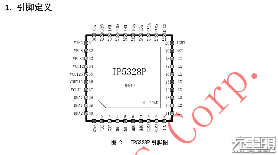 IP5328-1.png
