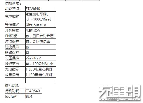 ETA9640 测试参数.png