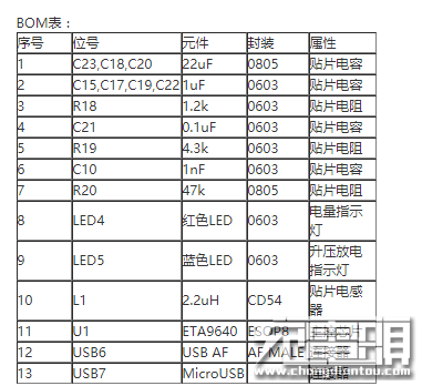 ETA9640BOM表.png