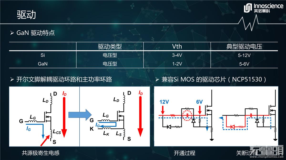 《基于英诺赛科硅基氮化镓的快充方案设计》英诺赛科科技有限公司资深应用工程师,邹艳.png