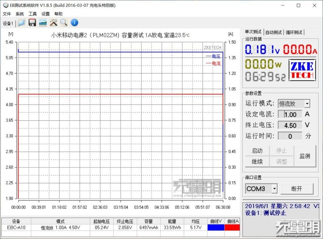 小米移动电源2(PLM02ZM)  容量测试 1A放电 室温23.5℃20190601025846.jpg