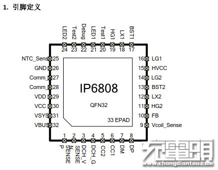 IP6808-1.png